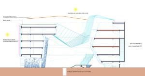 Schema semplificato del sistema bioclimatico per la ventilazione naturale della corte (BMS Progetti).
