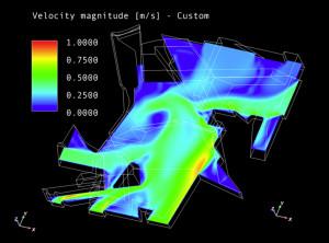 Diagramma della distribuzione delle velocità dell'aria all'interno della corte per effetto della ventilazione naturale (Energo).