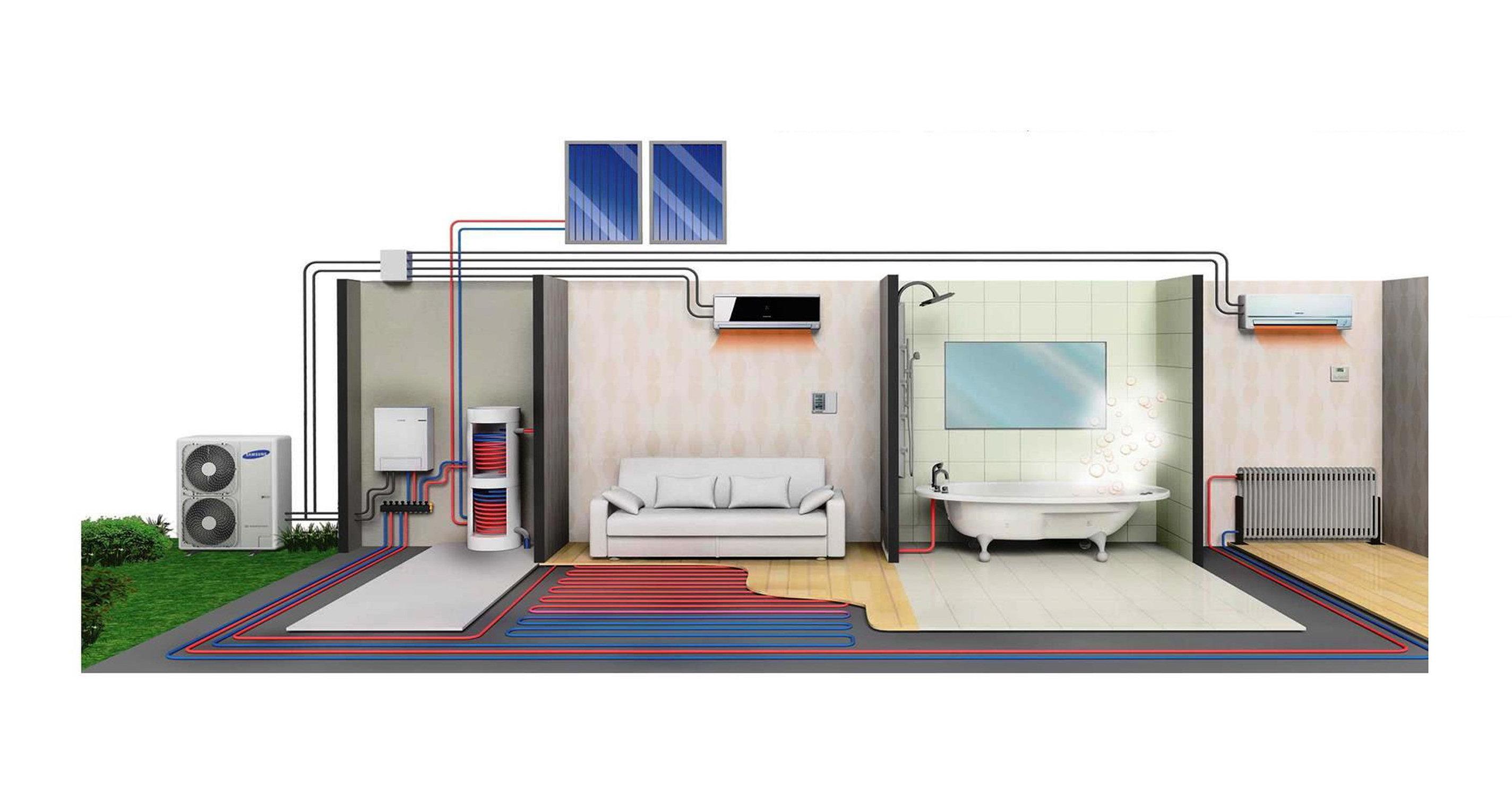 Ductless air conditioning systems rci riscaldamento - Riscaldamento aria canalizzata ...
