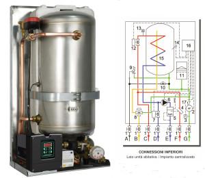 Modulo satellite e relativo schema idraulico, per riscaldamento e produzione di ACS localizzata ad accumulo (Comparato).