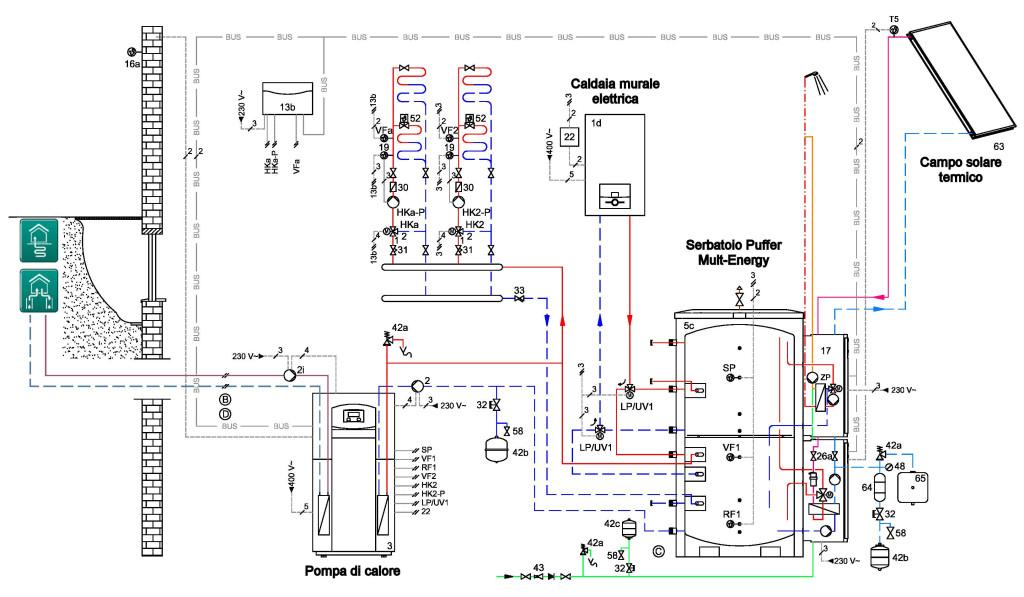 Schema applicativo della caldaia elettrica, in funzione di generatore di calore tampone, in un impianto multi-energia (Vaillant).