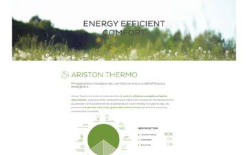 Ariston Thermo Group premiato ai WebAwards 2016