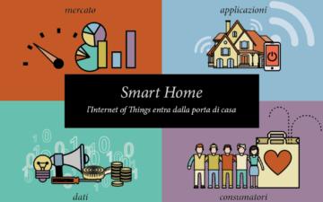 BOOM del mercato delle Smart Home