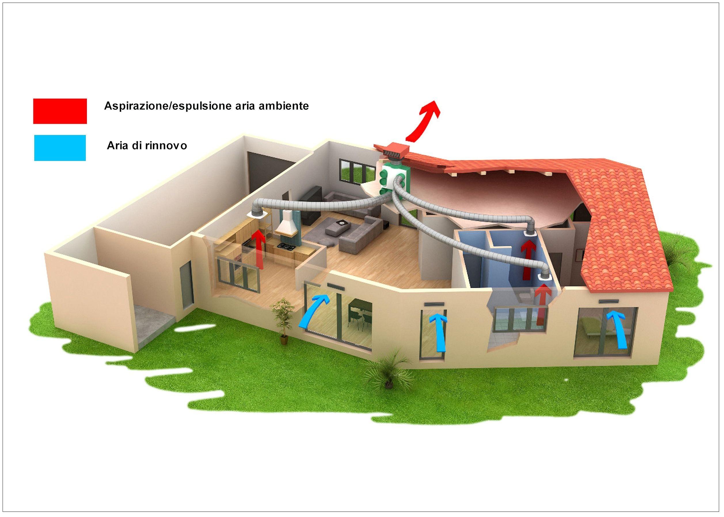 Emejing ventilazione forzata bagno ideas idee - Aspirazione forzata bagno ...