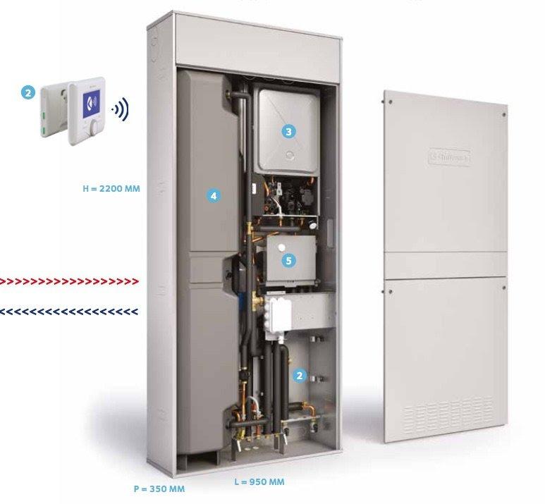 Sistema ibrido integrato caldaia a condensazione e pompa for Costo pompa di calore aria acqua