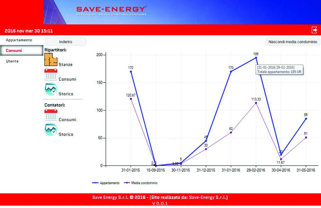 Portale Save Energy