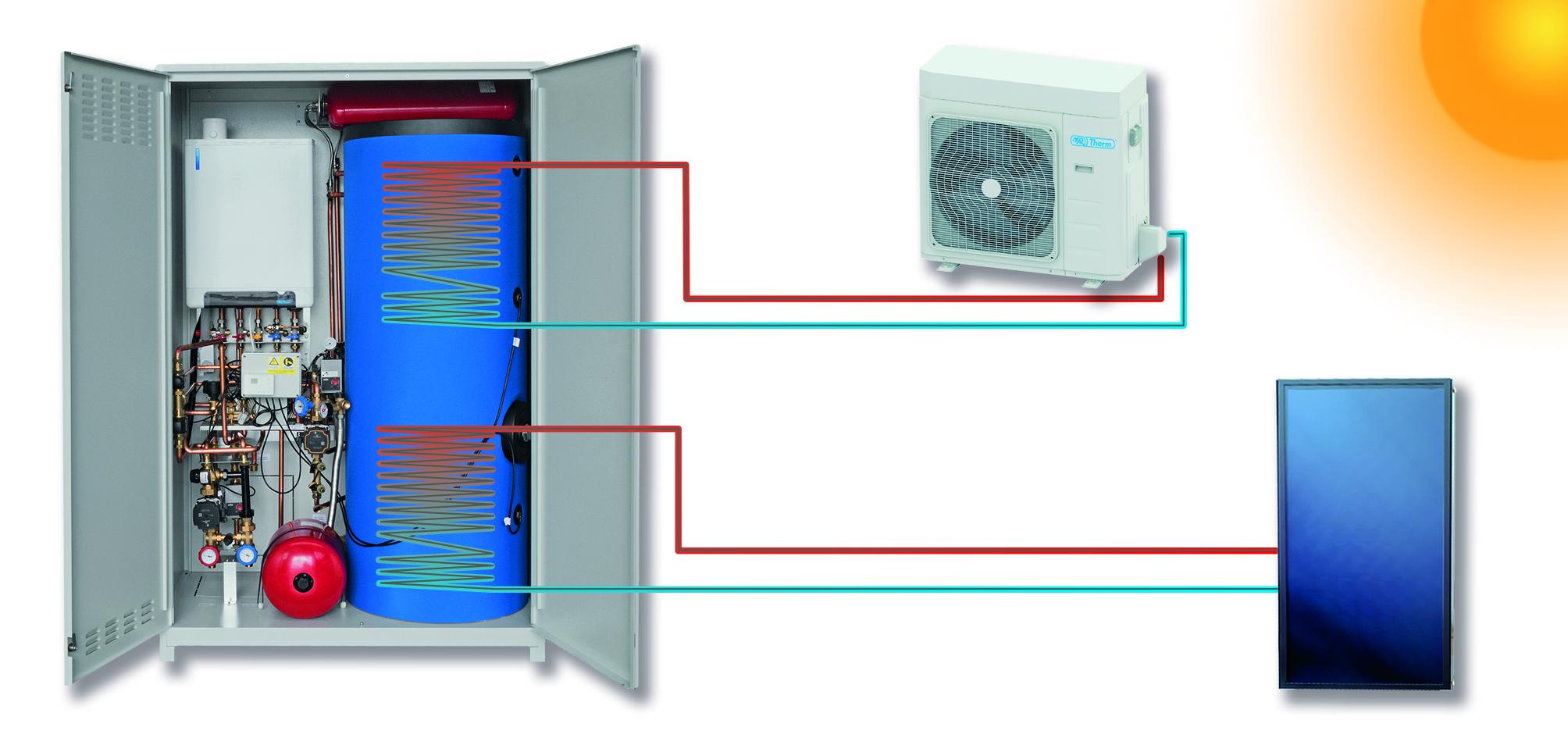 Sistema ibrido di riscaldamento