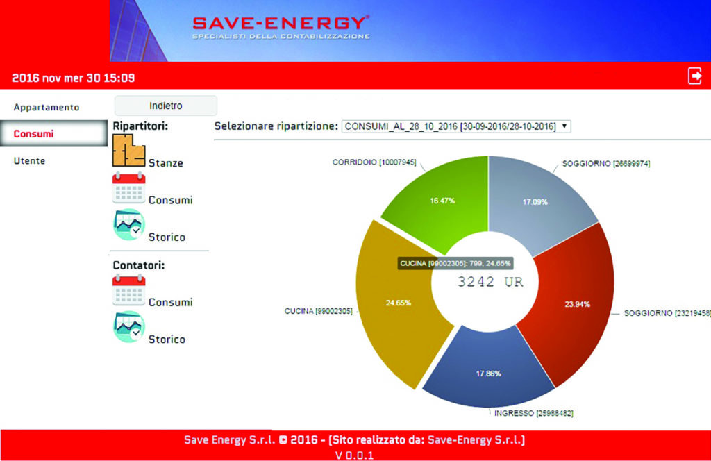Portale Save Energy