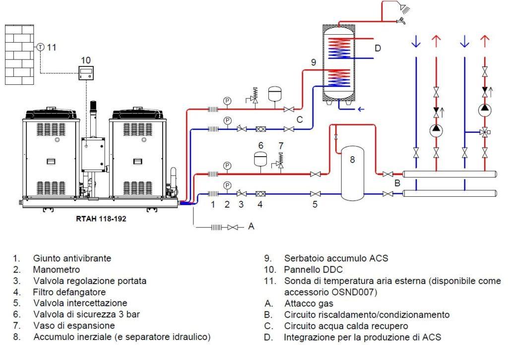 Termorefrigeratore